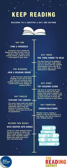 Keep Reading infographic