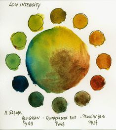 Low Intensity Triad with M. Graham watercolors