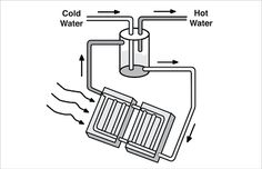File Rapid sand filter EPA besides Organizational Wiring Diagrams likewise 470344754809918040 moreover Home Water Treatment System Schematic in addition Ch20. on drinking water treatment system diagram