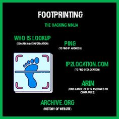 Foot printing is the technique used for gathering information about computer systems and the entities they belong to. To get this information, a hacker might use various tools and technologies. This information is very useful to a hacker who is trying to crack a whole system. Printing, How To Get, Technology, Tools, Instruments, Engineering, Tecnologia, Utensils, Appliance