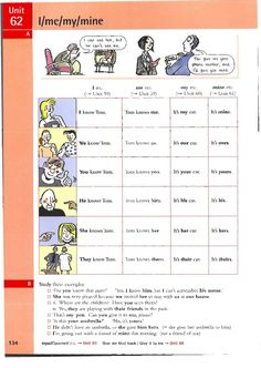 English at Home Perú - Clases de Inglés a domicilio - Essential Gramm… English Phonics, Teaching English Grammar, English Grammar Worksheets, Grammar Lessons, English Vocabulary Words, English Language Learning, English Units, Kids English, English Class
