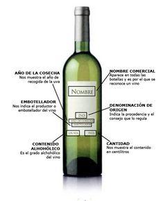 Como leer una etiqueta de vinos.
