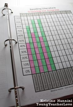 Student Data Tracking Binder- by Kristine Nannini  Create something similar for my classroom with K-2