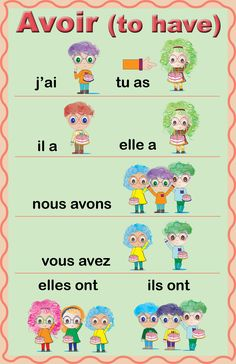 French Language Basics, French Basics, French For Beginners, French Language Lessons, French Language Learning, French Lessons, French Flashcards, French Worksheets, French Verbs