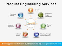 Cost-effective product development services  Gaian Consultants cost-effective services at a fast turnaround time. Our product development services can reduce risks and at the same time increase the quality and performance of your software product  For more details vist http://www.gaianconsultants.com/services.aspx#       