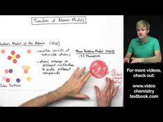 Models of the Atom Timeline - YouTube