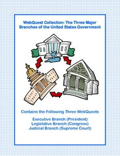 This collection of 3 WebQuests covers the Three Branches of the United States Government.      One major part of the Constitution is that the government is made up of three different branches. These branches include the Executive Branch (the president and the cabinet), the Congress (House and the Senate), and the Judicial Branch (the Supreme Court).
