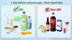 What is a colonoscopy and how do I prepare for it? Colon Health, Gut Health, Low Fiber Diet, Liquid Diet, Sports Drink, Bariatric Recipes, Juice Bars, Health And Wellbeing, Diet Tips