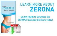 Zerona - Easiest way to lose inches!