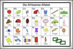 Teaching Posters, Teaching The Alphabet, Teaching Grammar, Preschool Learning, Preschool Activities, 2nd Grade Spelling Words, Letter Writing, Afrikaans, Kids Education