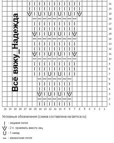Схема круглой кокетки спицами Periodic Table, Knitting, Periodic Table Chart, Tricot, Periotic Table, Breien, Stricken, Weaving, Knits