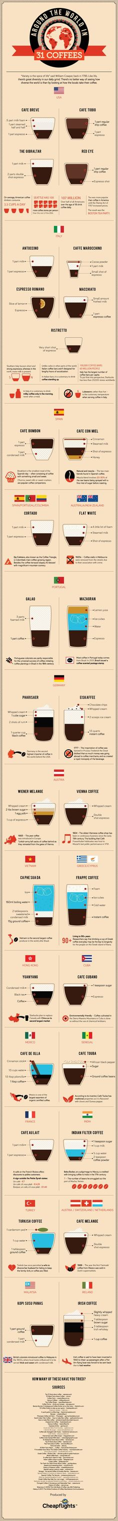 26 Ways To Order Coffee In Other Countries Without Looking Like An Amateur - Omgfacts - The World's #1 Fact Source