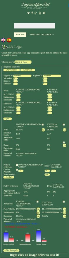 UFC fight night 113 forecast predictions and picks JOANNE CALDERWOOD JOJO Vs CYNTHIA CALVILLO