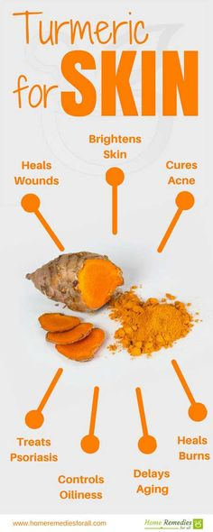 turmeric for skin infographic