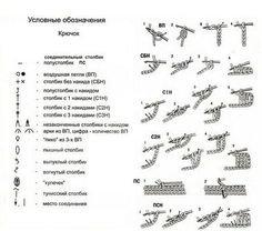 English-Russian translation of Crochet Terms with symbol dia ...