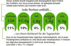 nutrition label in German
