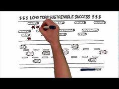 "Kauffman Sketchbook Video: ""Take the Leap"" - Noam Wasserman, Professor, Harvard Business School and Author, The Founder's Dilemmas"