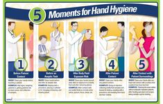 Ambulatory Care, Body Fluid, Infection Control, Hand Hygiene, In This Moment, Hand Washing, Event Posters