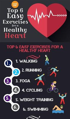#Hearthealthy Good Thoughts Quotes, Nursing Supplies, Medical Equipment, Heart Disease, Easy Workouts, Weight Training, Conditioner, Playing Cards, Healthy Heart