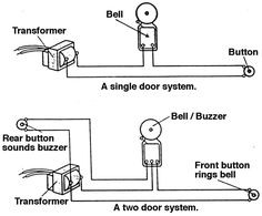 Doorbell wiring diagrams diagram instructions for wiring and installing a doorbell in your home asfbconference2016 Gallery