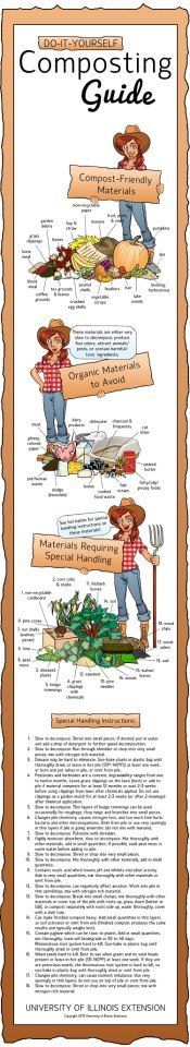 DIY Composting Guide x