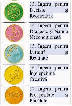 49 SIMBOLURI ANGELICE ~ CHEILE CATRE LUMEA INGERILOR – EARTH CHANGE MZ Cthulhu, Earth, Change, Angelic Symbols, Mother Goddess, World, The World