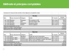 Méthode et principes comptablesExemple dun livre-journal des recettes et des dépenses (comptabilité simple)               ...