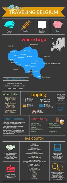 Belgium Travel Cheat Sheet; Sign up at http://www.wandershare.com for high-res images.