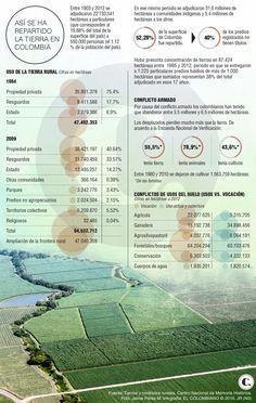 Un siglo sin solución al lío de tierras