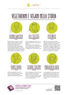 "Vegetariani e vegani nella storia - ""Diventare vegetariani o vegani"", Vegolosi.it - ed. Gribaudo. Per info: http://www.vegolosi.it/libri/diventare-vegetariani-o-vegani-libro-vegolosi/ Per acquistarlo: http://amzn.to/2a44TWr"
