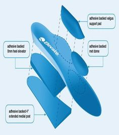 Elevate Full Length - Medium Density Insoles - Medium by Elevate. $39.99. Heat mouldable modular orthotic kit for customised patient fit