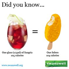 Calories in alcohol Alcohol Calories, Sangria, Drinking, Cocktails, Fruit, Health, Glass, Recipes, Food