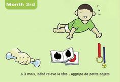 3 mois - Le développement de l'enfant 0-3ans #montessori