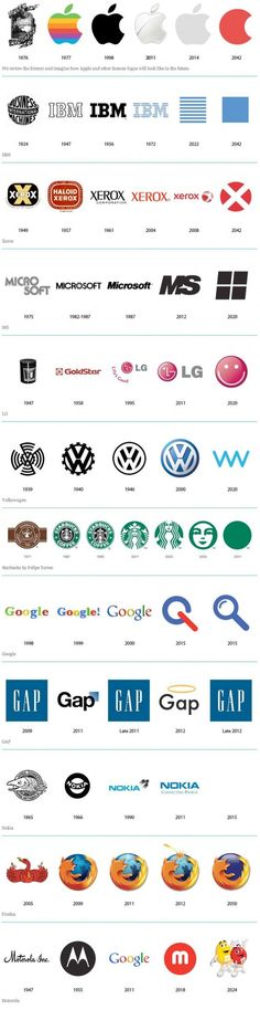 the future of logo!