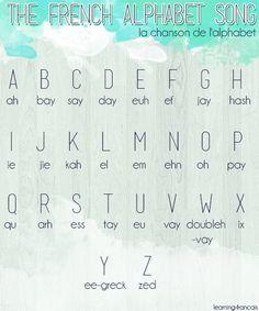 French alphabet + pronunciation