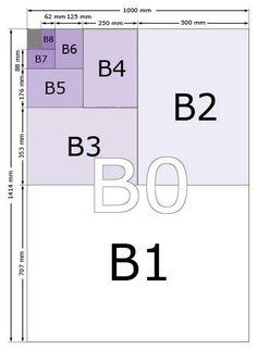 Tamaños de papel de la serie B gráfico - B0, B1, B2, B3, B4, B5, B6, B7, B8