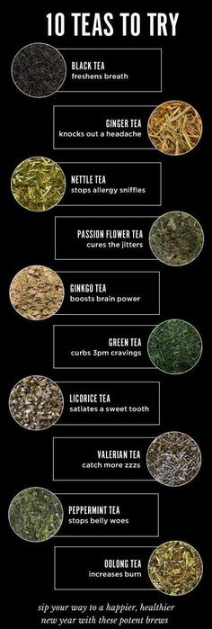 10 teas to try