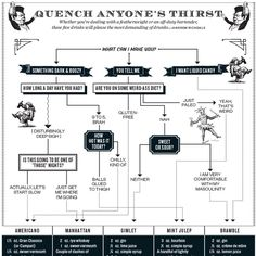 life-2014-06-domestic-mixology-guide-quench-anyones-thirst-large.jpg