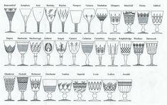 China Pattern Identification, china dishes , crystal , glassware