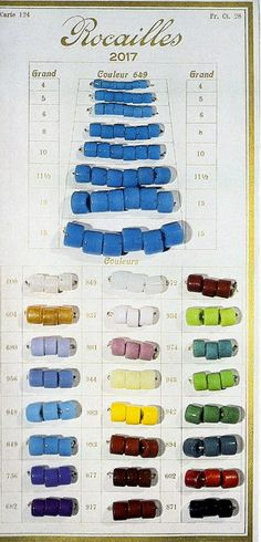 Trade Bead Card Seed Beads Rocailles Gablonz card 1913 a.jpg (361×750)