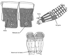 An online glossary of Samurai Armour for the Limbs