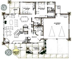 rustic house plans with wrap around porches | Sustainable design, zero energy passive solar green home HTM high