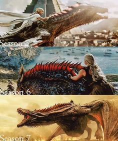 Deanerys:Mother of the dragons