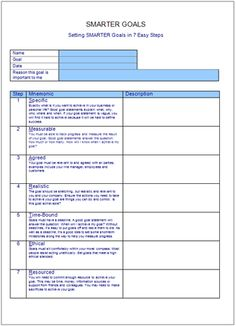 learning plans or goals for teachers | SMART Goals: Overview and Template