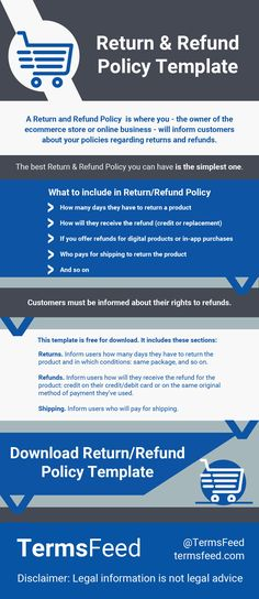 Best Return And Refund Policy Images On Pinterest E Commerce - Online store policies template