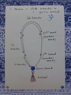 Mala - Basic Layout for the beads | Summer goal: restring my favorite sandalwood to include marker beads!