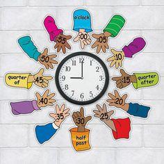 Helping Hands Around The Clock - classroom clock labels Classroom Clock, Kindergarten Classroom Decor, Classroom Displays, Learning Activities, Kids Learning, Activities For Kids, Teaching Time, Teaching Math, Maths