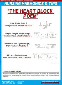 "1. Heart Blocks: ""The Heart Block Poem"""