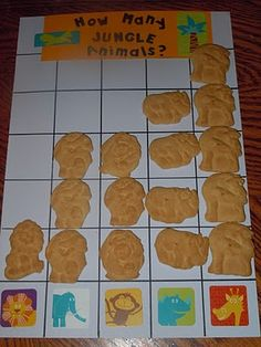 Jungle theme:  good ideas...counting animals in bowl of animal crackers …
