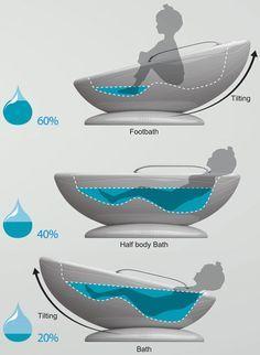 Multi-function Water-saving Bathtub Design